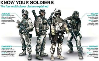 The Classes of Battlefield 3 Detailed