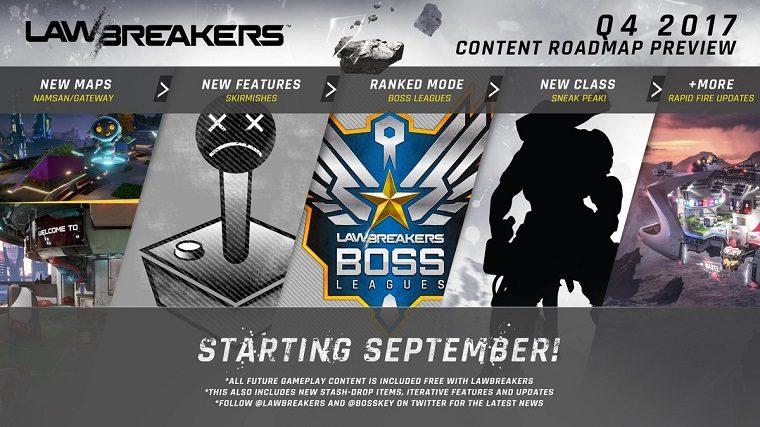 LawBreakers Roadmap
