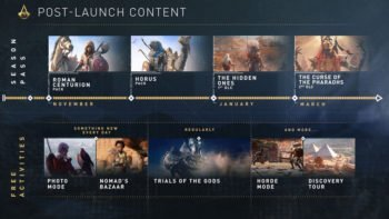 Assassin's Creed Origins Details Upcoming DLC and Free Updates