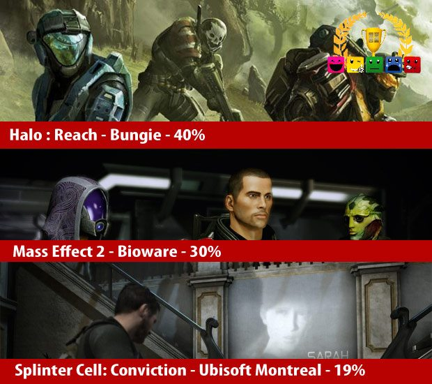 Xbox_360_GOTY_10
