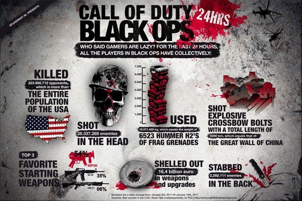 all call of duty black ops guns. in Call of Duty Black Ops