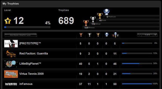 Trophies_PS3
