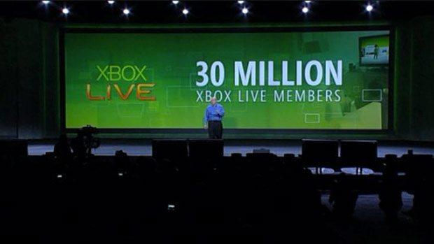 Xbox_Sales