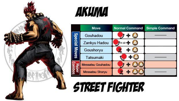 Marvel Vs Capcom 3 All Character Moves Guide