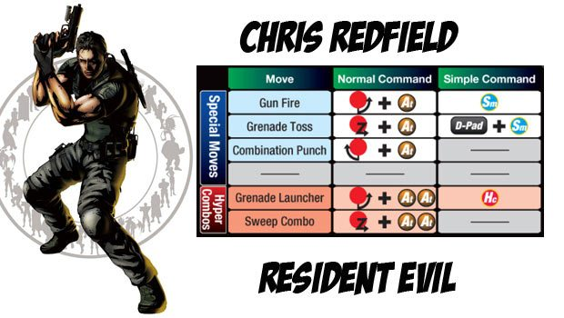 Chris_redfield_moves1
