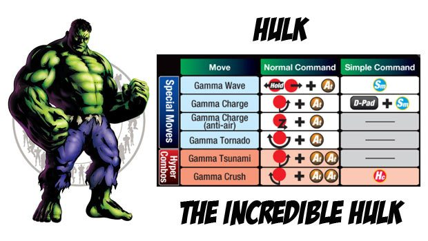 Hulk_Moves