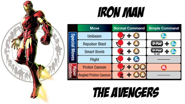 Ironman_Moves