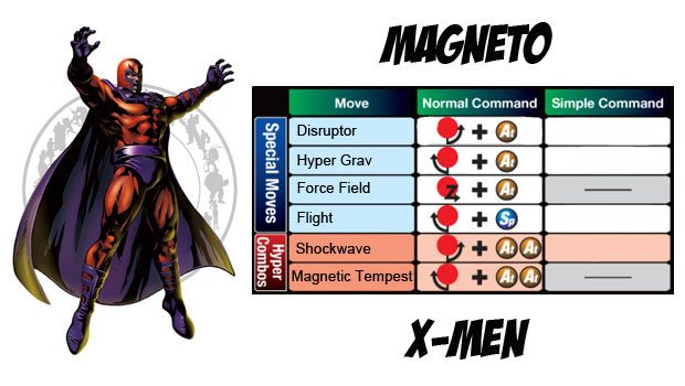 magneto_moves