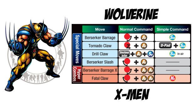 wolverine_moves
