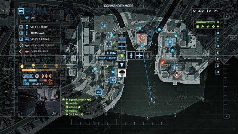 battlefield-4-commander-mode