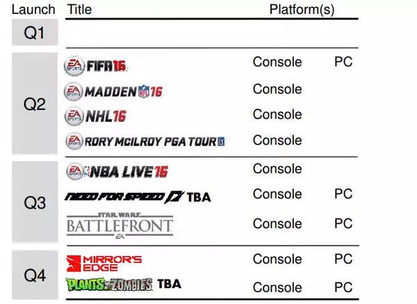 EA2016Sched