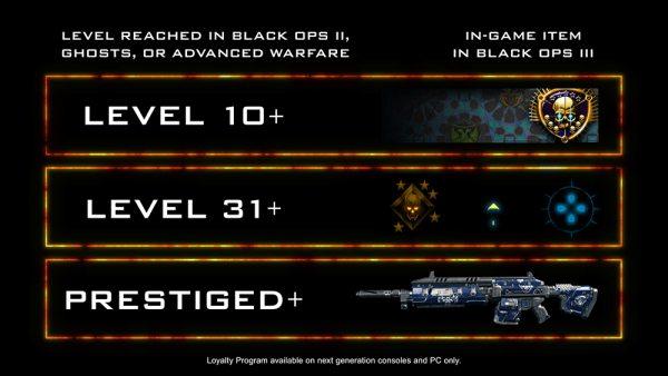call_of_duty_black_ops_3_rewards-600x338