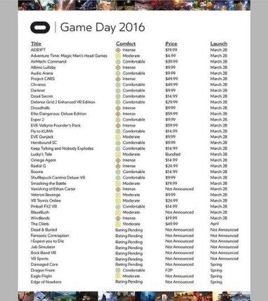Oculus-Rift-Game-Day-2016-382x428