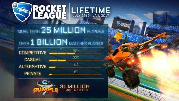 rocket-league-players