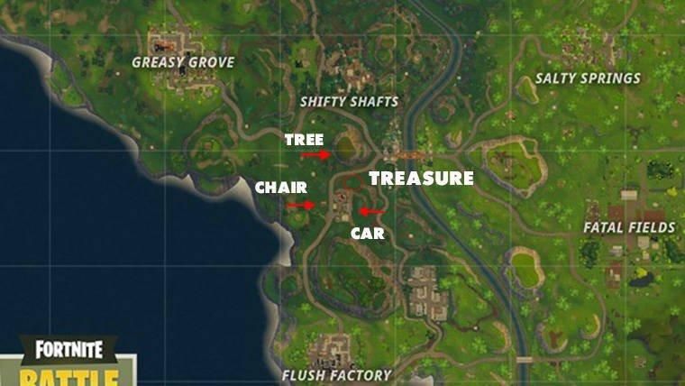 treasure-location