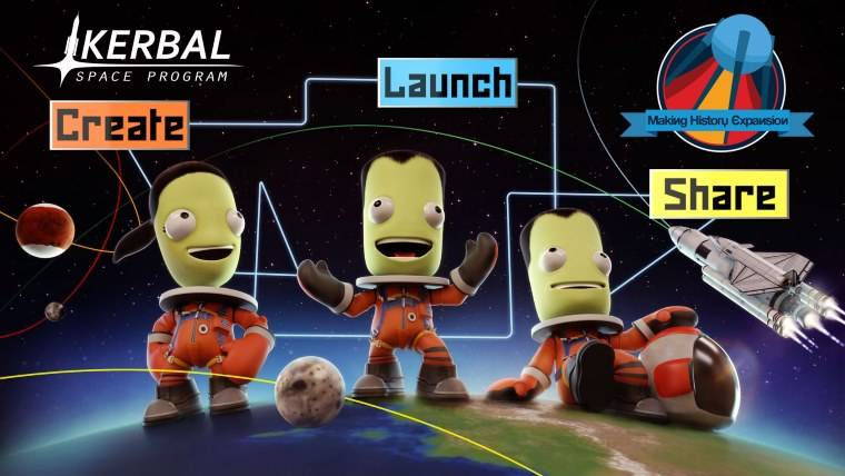 Kerbal Space Program Early Access