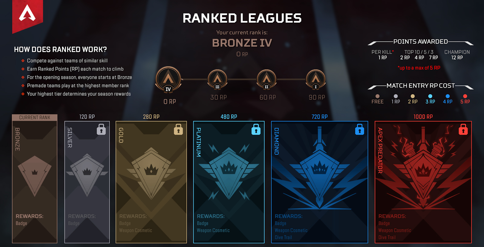 apex-legends-update-ranked-play