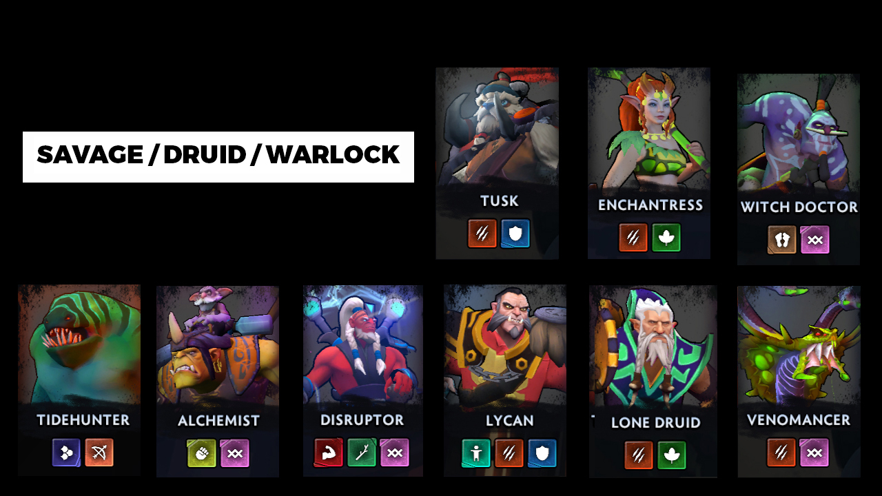 Dota Underlords Best Builds / Team Comps to Try After The