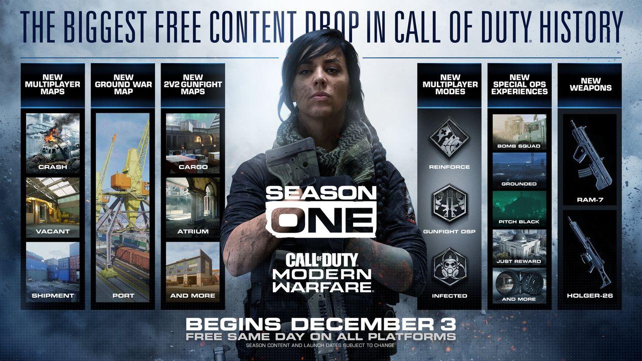 Call-of-Duty-Modern-Warfare-Season-One