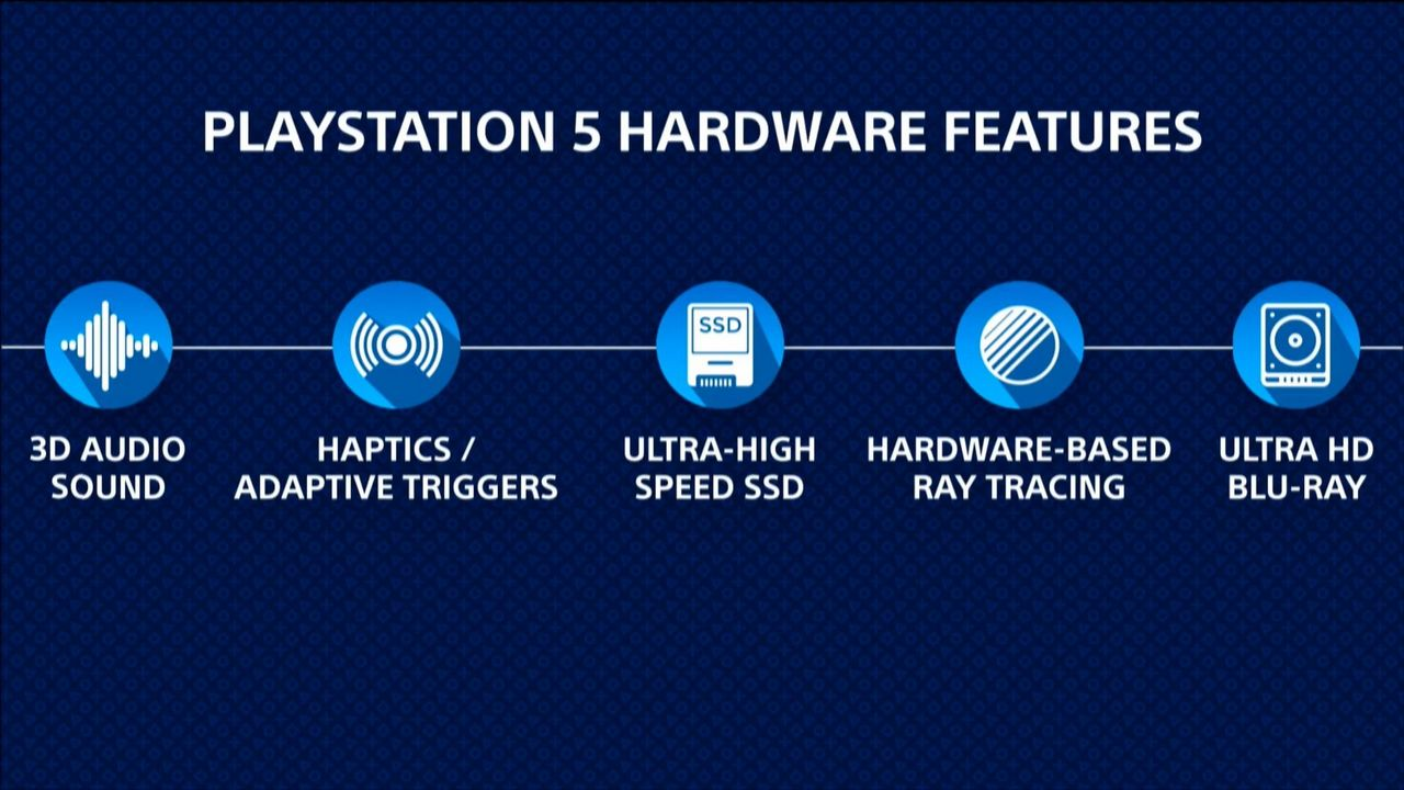 PlayStation-5-Hardware-Features