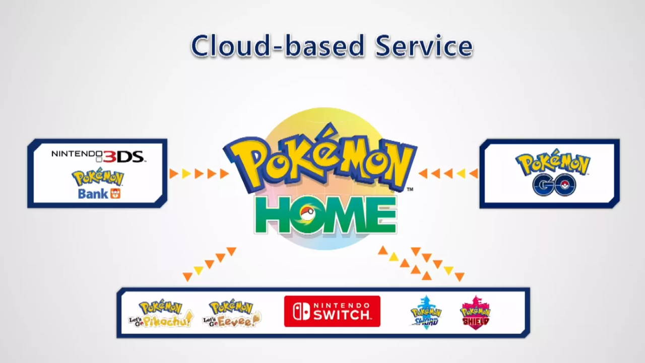 Pokémon-Home-How-to-Transfer-from-Pokémon-Bank-on-3DS