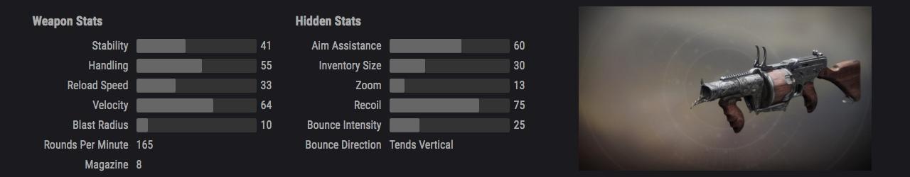 prospector-stats