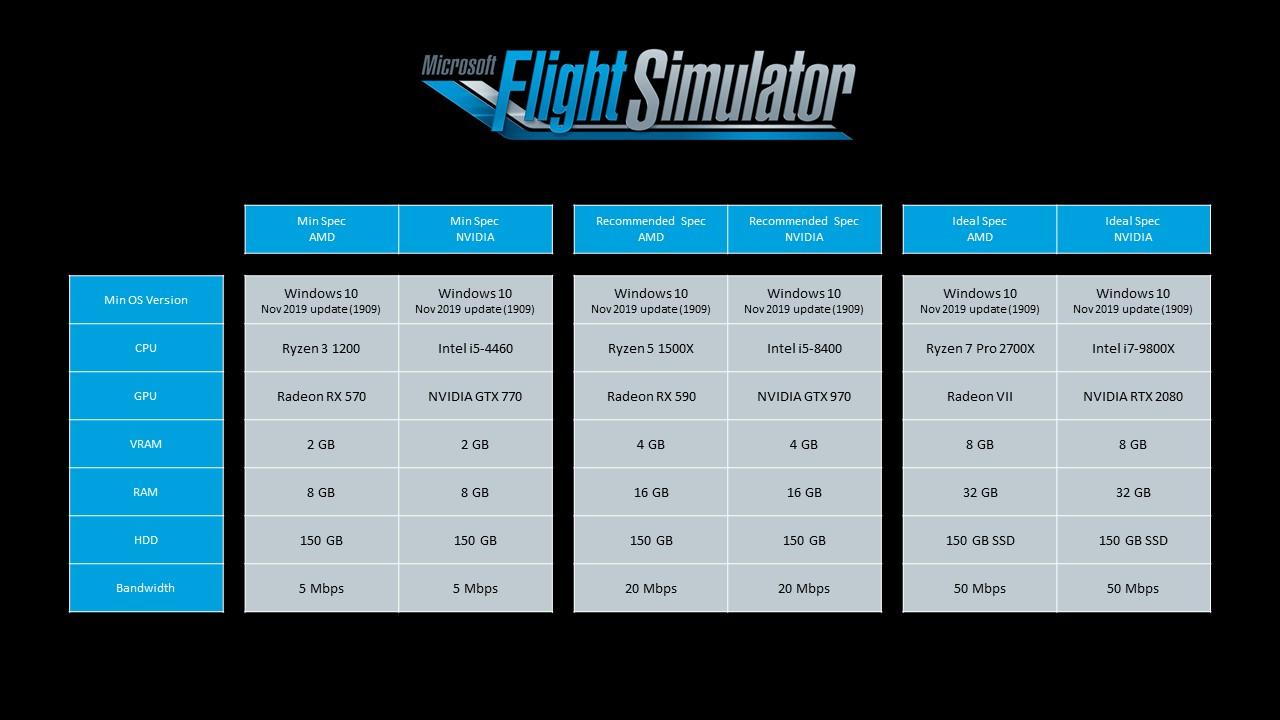 microsoft-flight-sim-specs