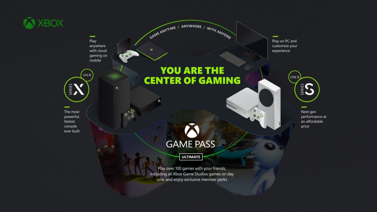 EA Play Will be Added to Xbox Games Pass This November