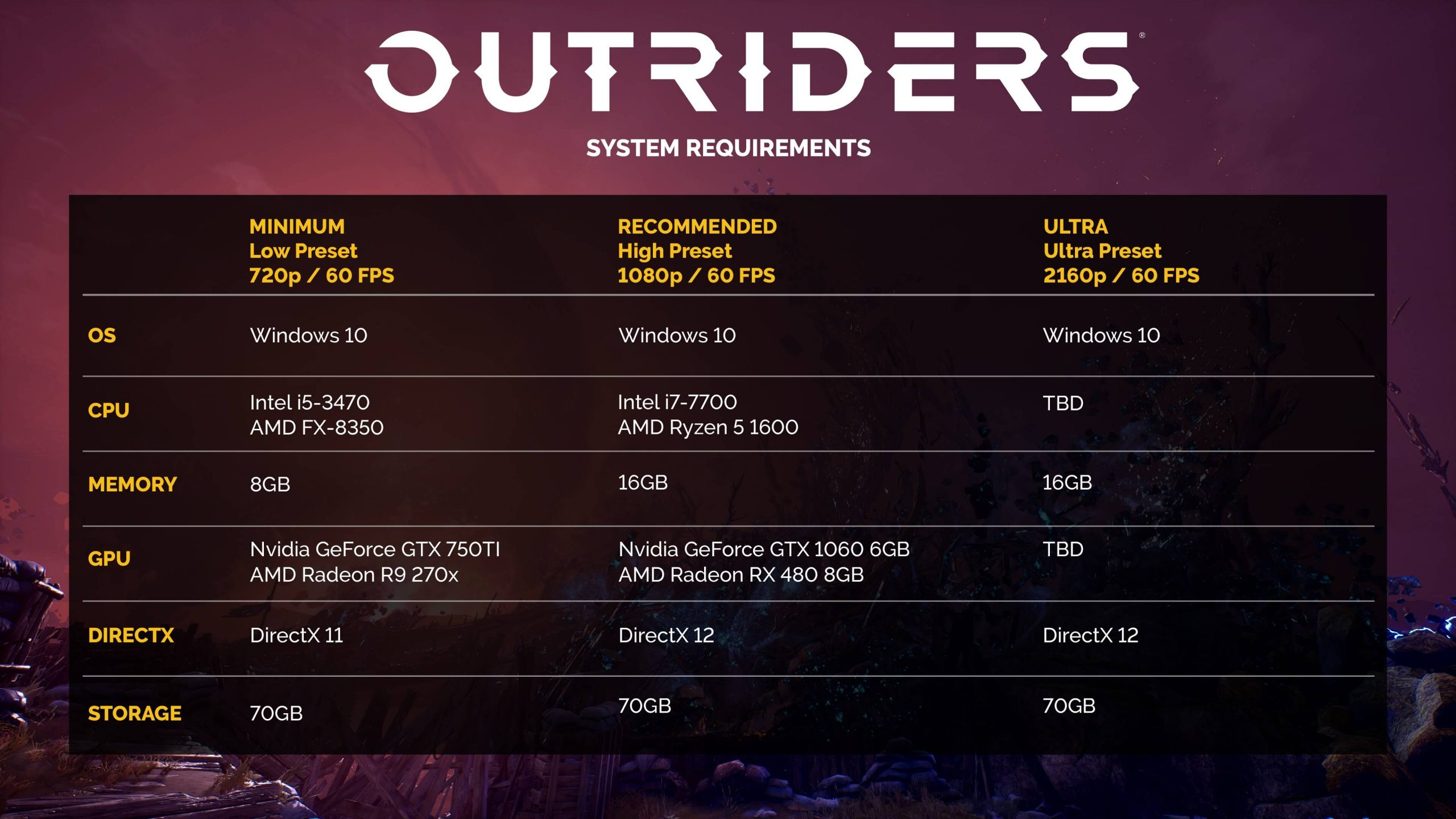 Outriders-PC-Specs-scaled