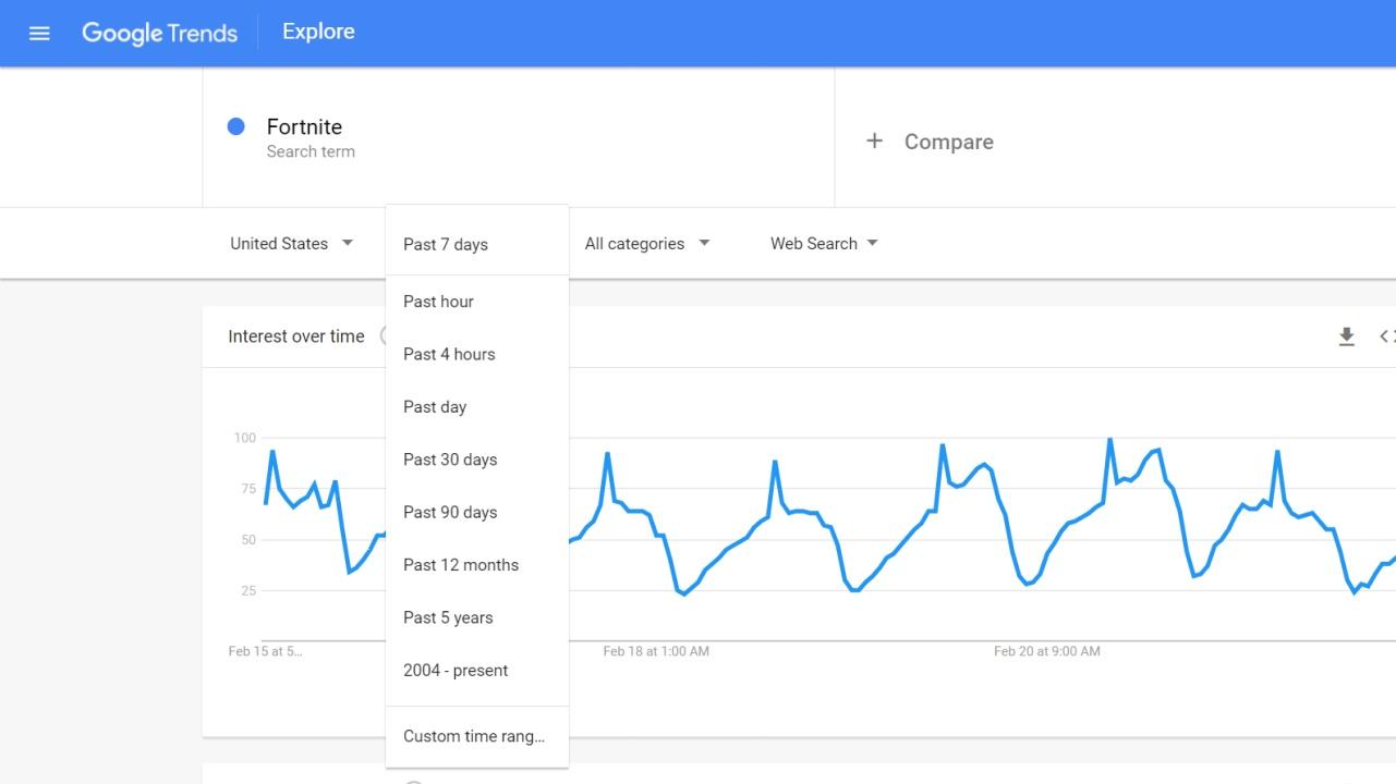 AOTF-Google-Trends-Range