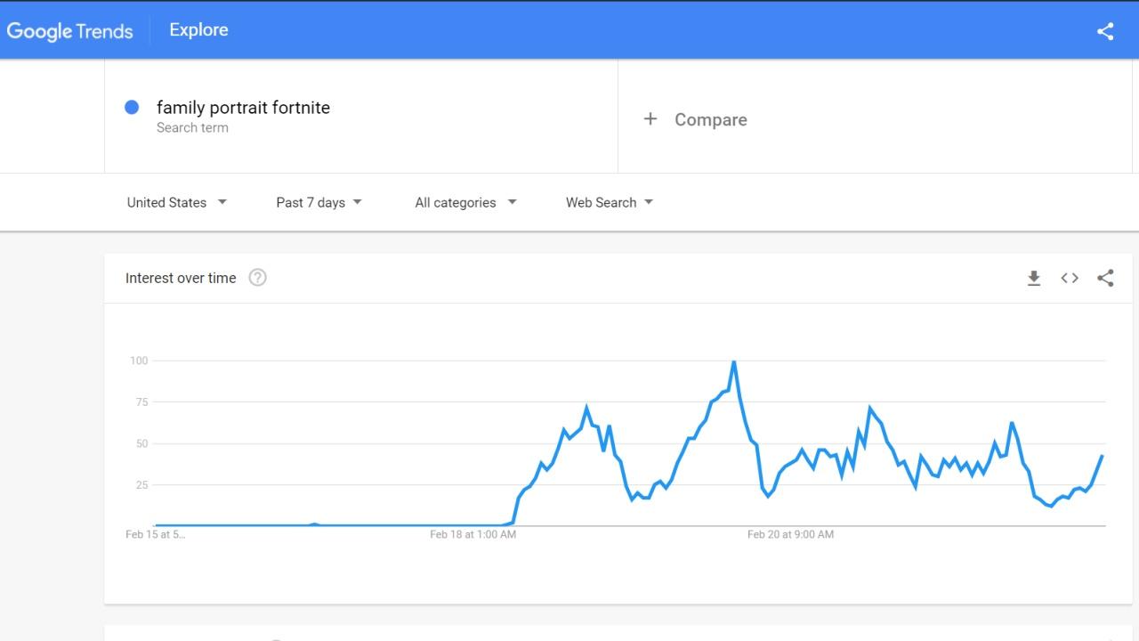 AOTF-Google-Trends