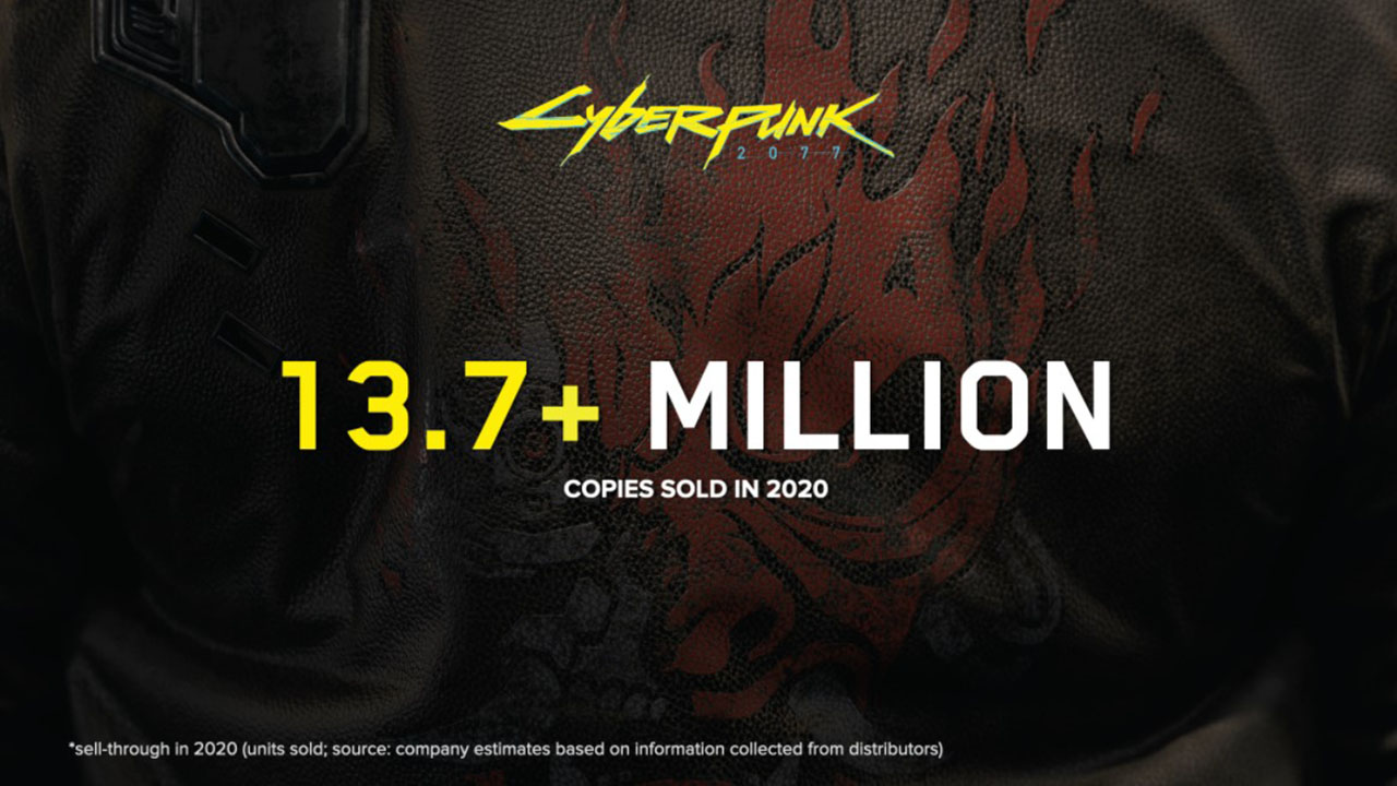 cdpr-brags-13.7-copies-sold