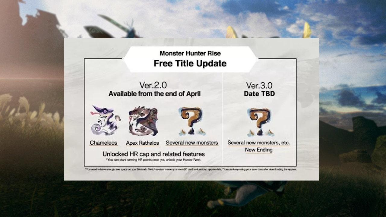 monster-hunter-rise-roadmap-1