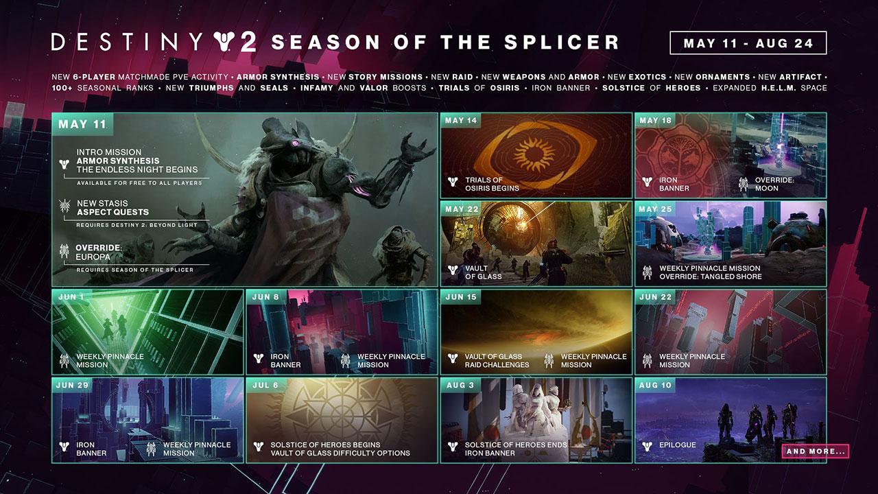 destiny-2-season-of-the-splicer-calendar-dates