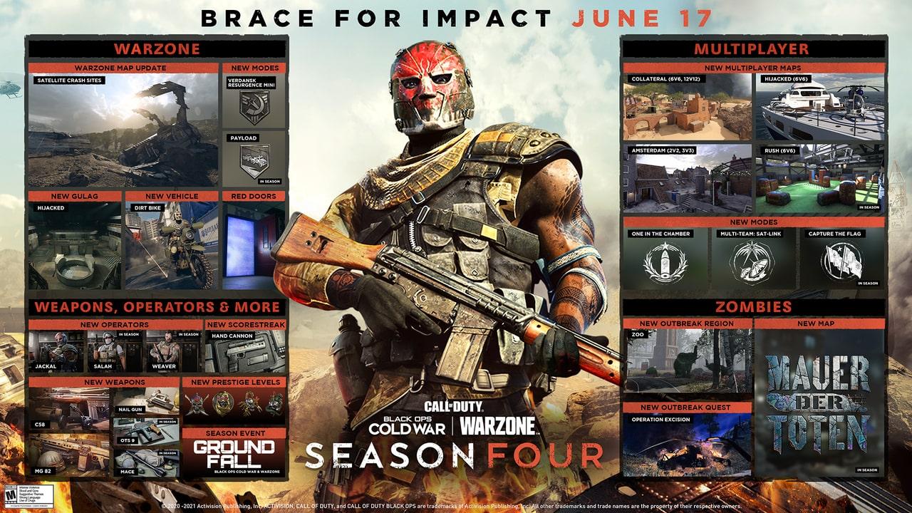 Call-of-Duty-Warzone-Cold-War-Season-4