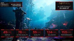 AMD Unveils FidelityFX Super Resolution, Will Work on Radeon and GeForce GPUs