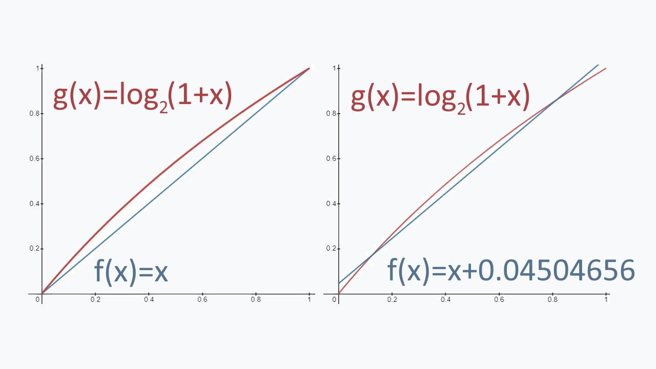Quake-3-Approximation-1