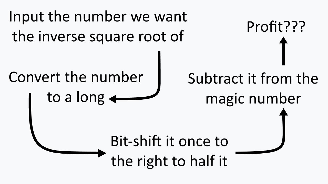 Quake-3-Steps