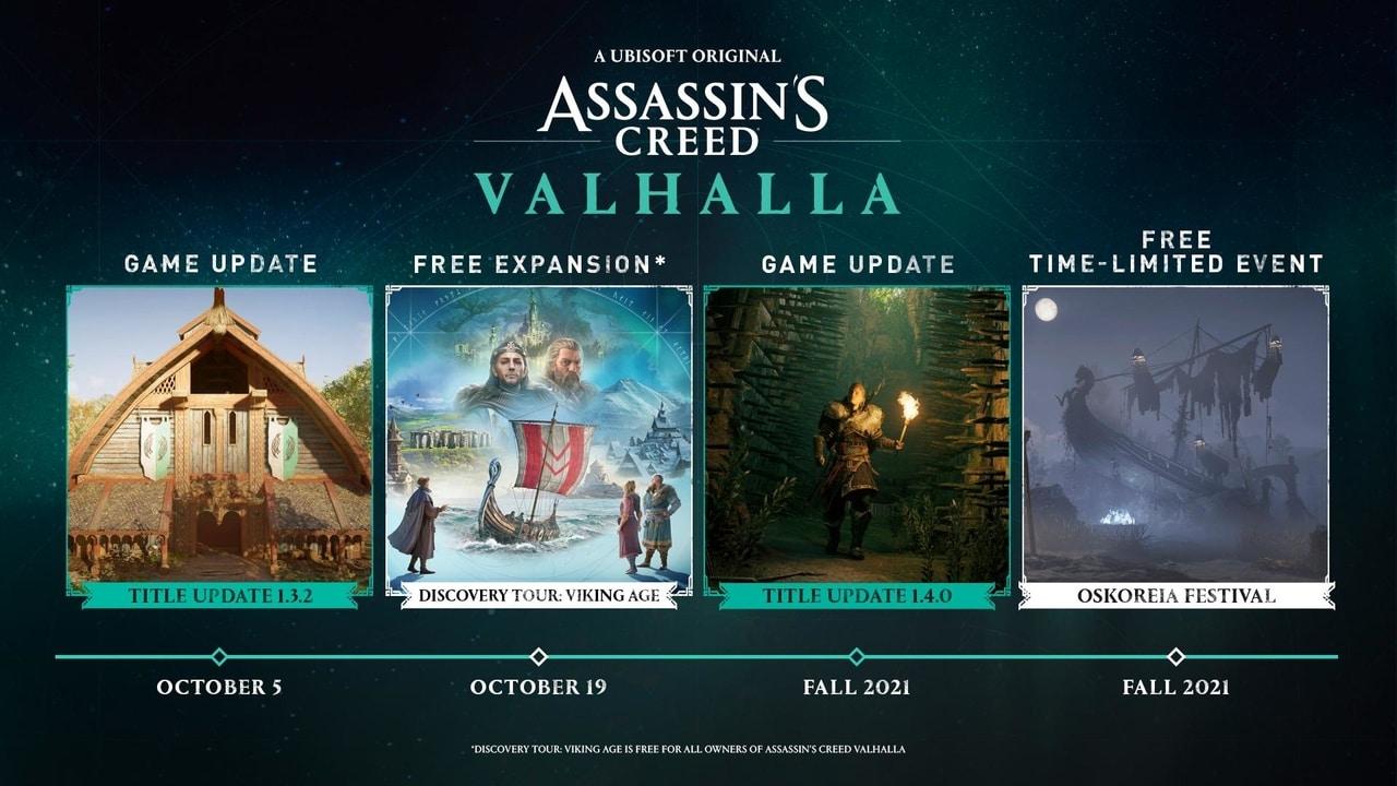 AC-Valhalla-Fall-Roadmap