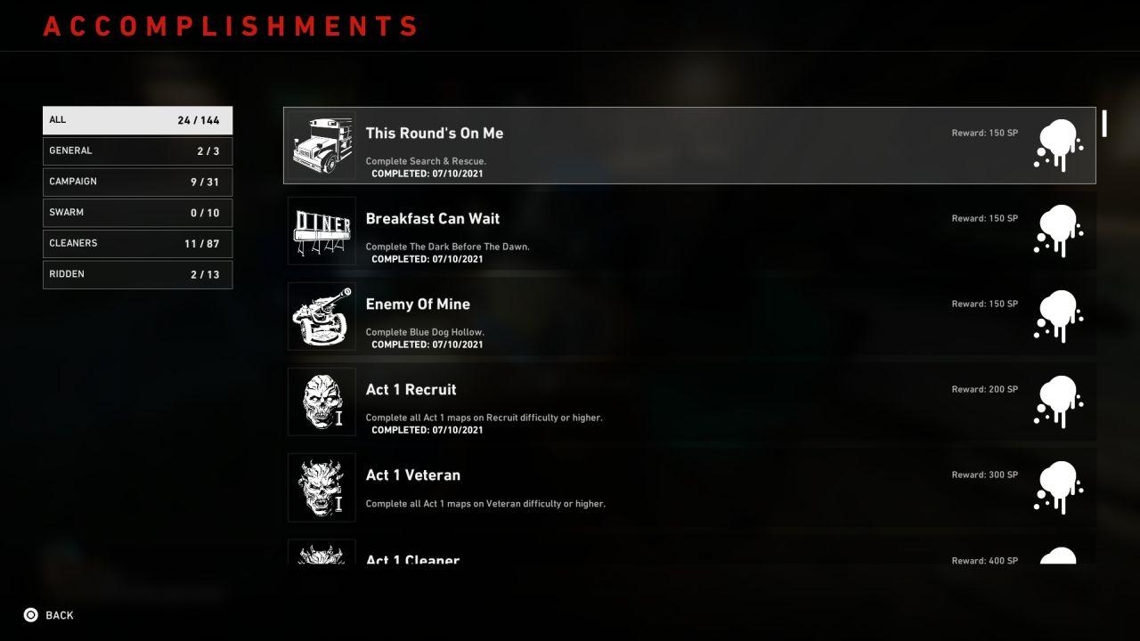 Back-4-Blood-Accomplishments